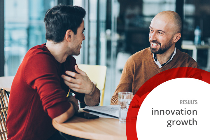 Results: Innovation and Growth - co-workers pleased with outcome